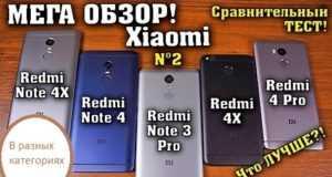 Мега обзор смартфонов Xiaomi